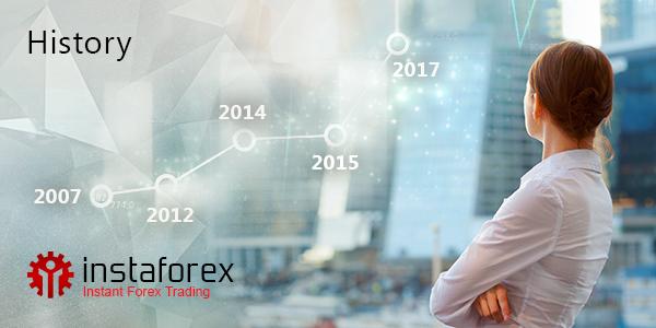 De geschiedenis van de InstaForex Company